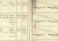 3. Az imsósi erdőben kivégzettek halotti anyakönyvi kivonatai