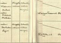 5. A Dunaföldváron kivégzettek halotti anyakönyvi kivonatai