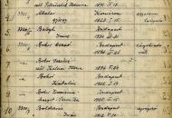 1945: Aki ember tudott maradni